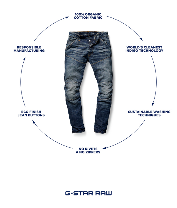 G-Star RAW_2_31_5a844fb413ec01518620596